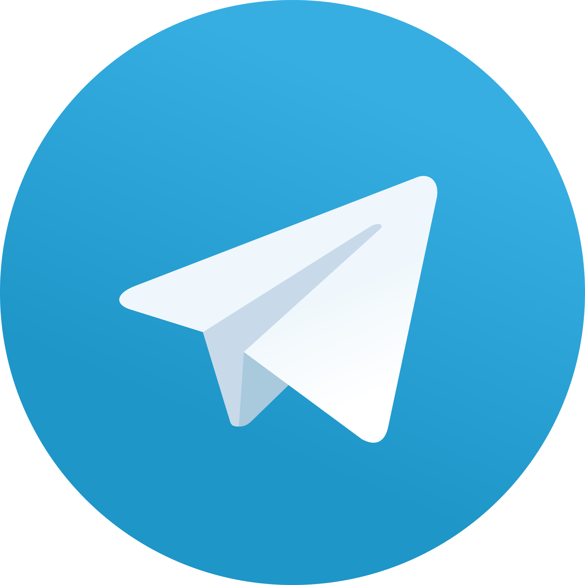 کانال تلگرام آموزش زبان انگلیسی رایگان