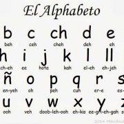 آموزش الفبای زبان اسپانیایی