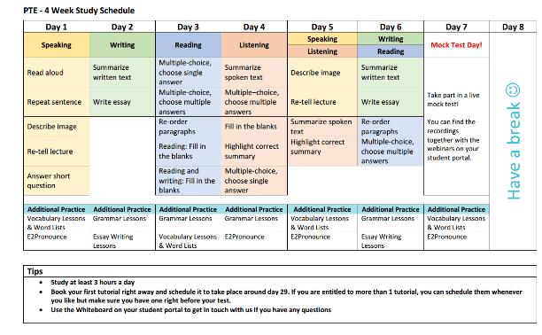 چگونه نمره PTE را در یک ماه بگیریم