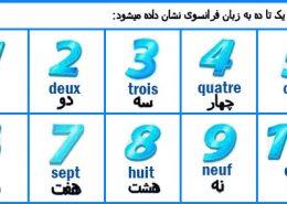 آموزش اعداد زبان فرانسه