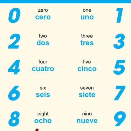 اعداد در زبان اسپانیایی