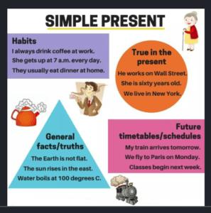 آموزش زمان حال ساده زبان انگلیسی