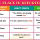 آموزش جملات نقل قول زبان انگلیسی