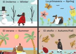 آموزش ماه و فصل در زبان اسپانیایی