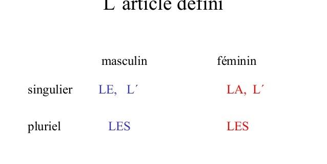 حرف تعریف مشخص در فرانسه