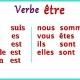 صرف فعل Être در زبان فرانسه